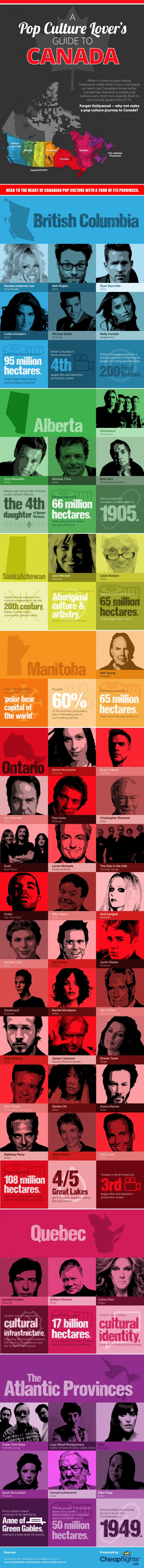 A Pop Culture Lovers Guide to Canada