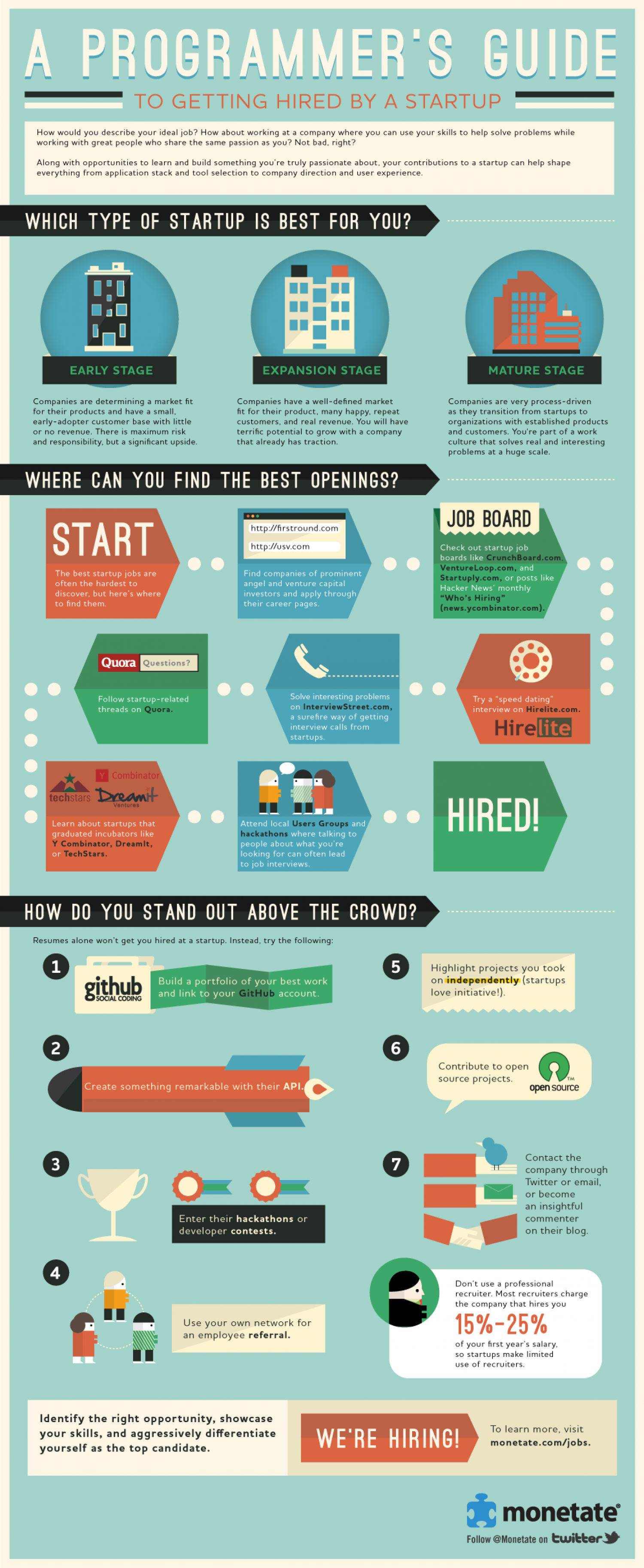 A Programmer's Guide to Getting Hired By a Startup Infographic