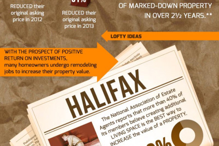 A Promising Pulse in the UK Property Market Infographic