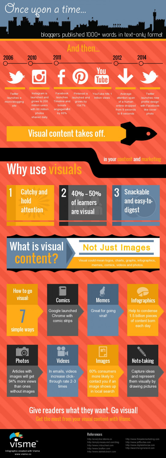 A Quick and Easy Guide to Visual Marketing