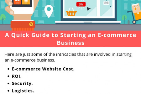 A Quick Guide to Starting an E-commerce Business Infographic