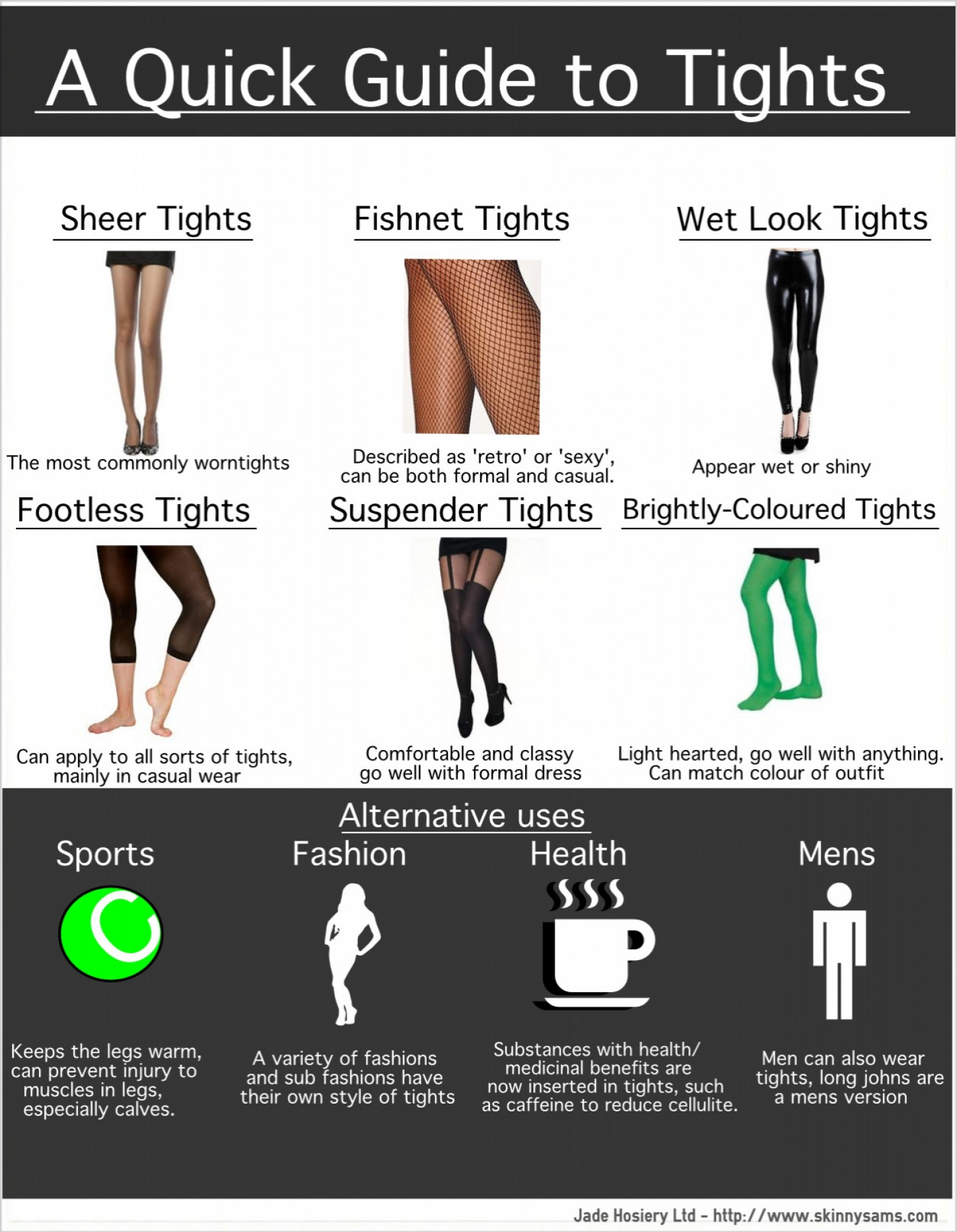 A quick guide to Tights Infographic