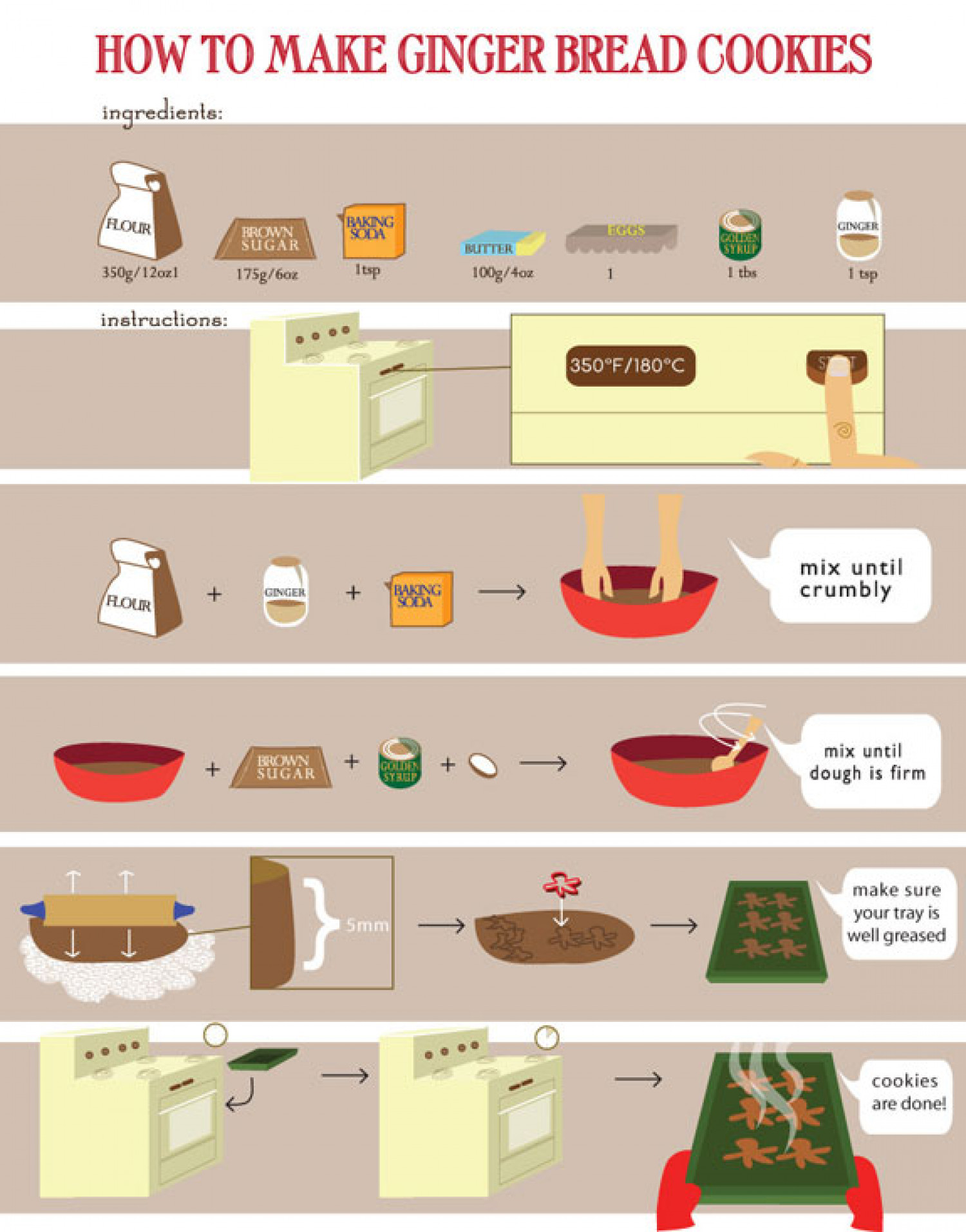 A Quick Recipe for Gingerbread Cookies Infographic