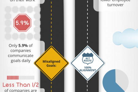 A Roadmap to Greater Company Transparency Infographic