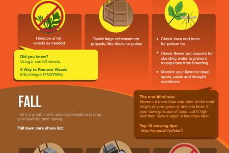 A Season-by-Season Guide to Landscaping and Lawn Care Infographic