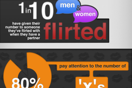 A Sexting Nation Infographic