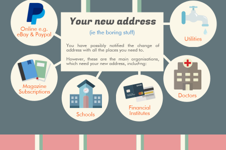 A Short and Simple Moving Out Checklist  Infographic
