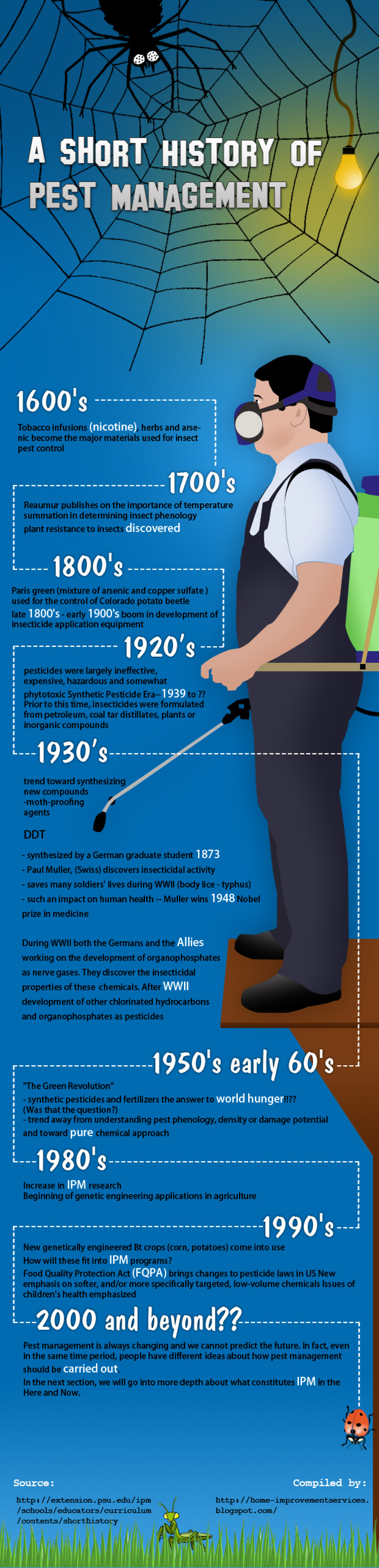 A Short History of Pest Management Infographic