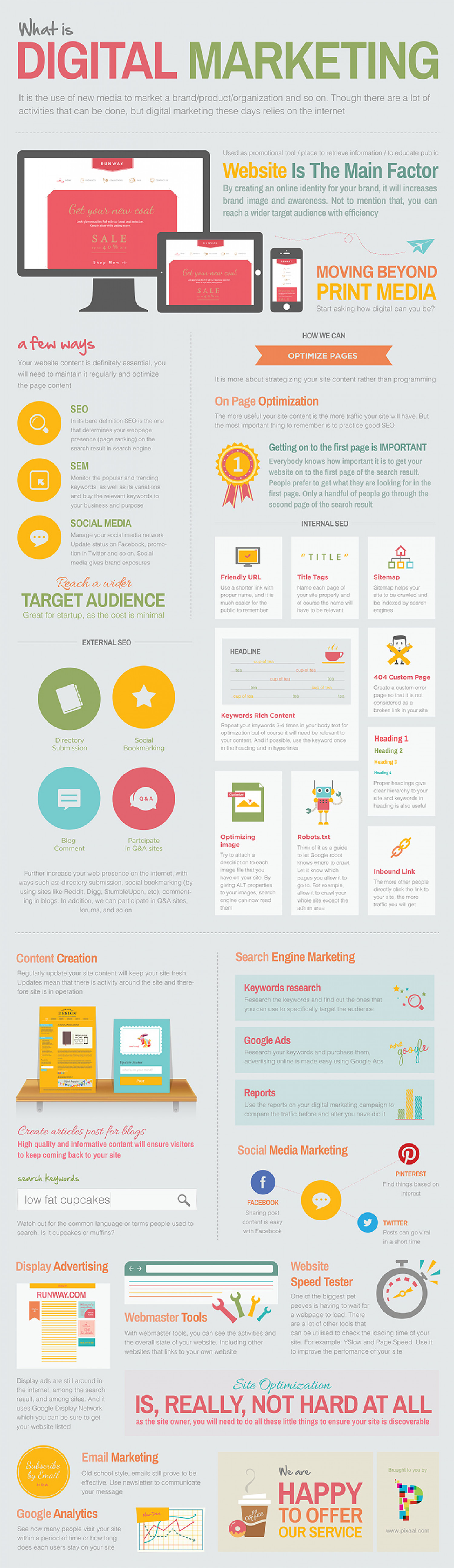 A Simple Guide to Digital Marketing Infographic