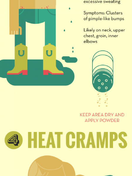 A Simple Guide to Summer Safety Infographic