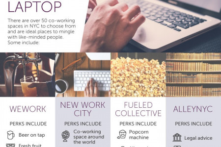 A Startup Founder's Guide to New York Infographic