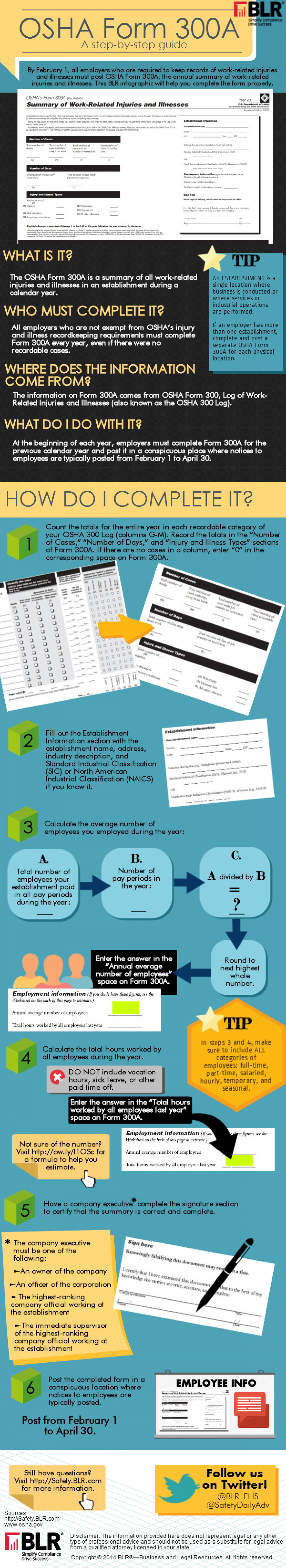 A step-by-step guide to the OSHA Form 300A Infographic