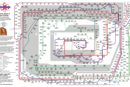 A Subway Map for the History of Science Infographic