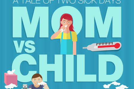 A Tale of Two Sick Days: Mom vs Child Infographic