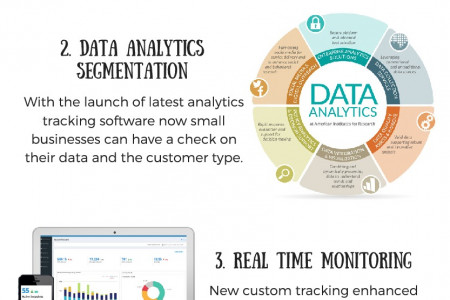 A Technology Guide to Turn Data Into Customer Infographic