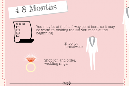 A Timeline for Planning Your Wedding Infographic