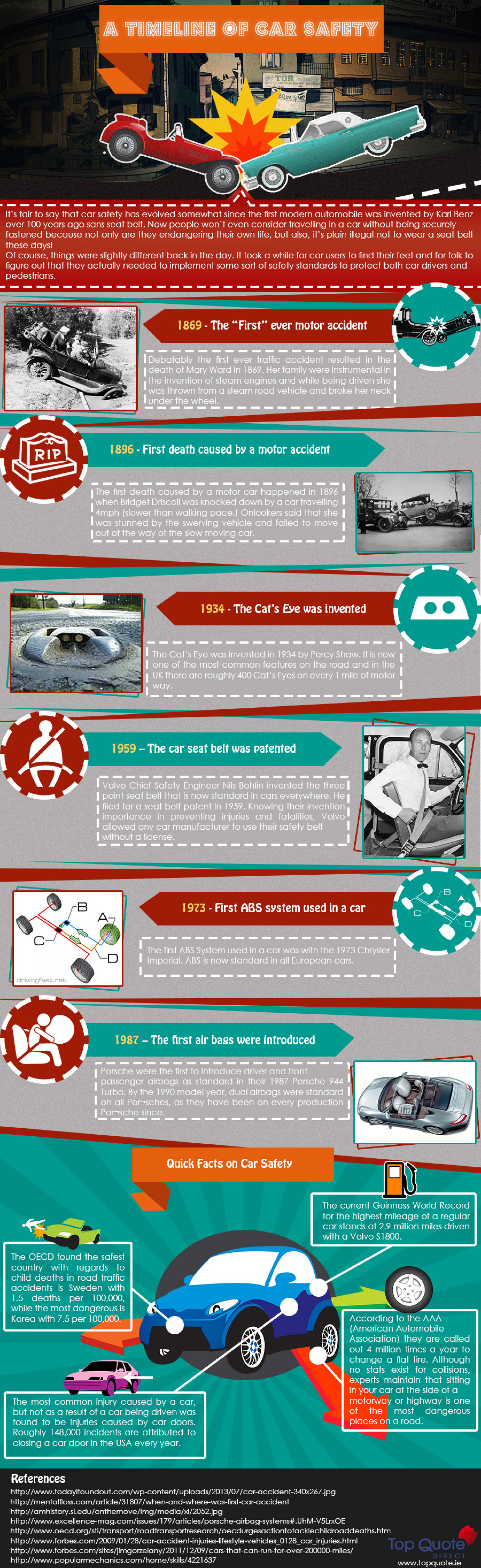 A timeline of car safety Infograph Infographic