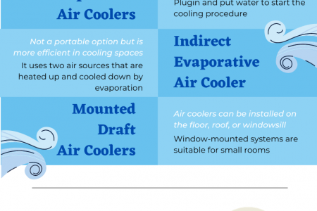 A To Z About Evaporation Cooling System Infographic