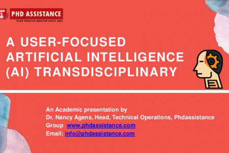 A User-Focused Artificial Intelligence (AI) Transdisciplinary Study Strategy-Supported Health Technology Management - Phdassistance.com Infographic