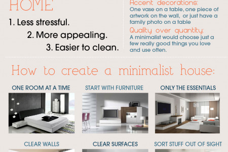 A Visual Guide to Minimalist Home Decor Infographic