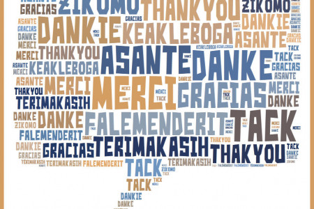 A Visual Note of Thanks from the Missiographics Team Infographic