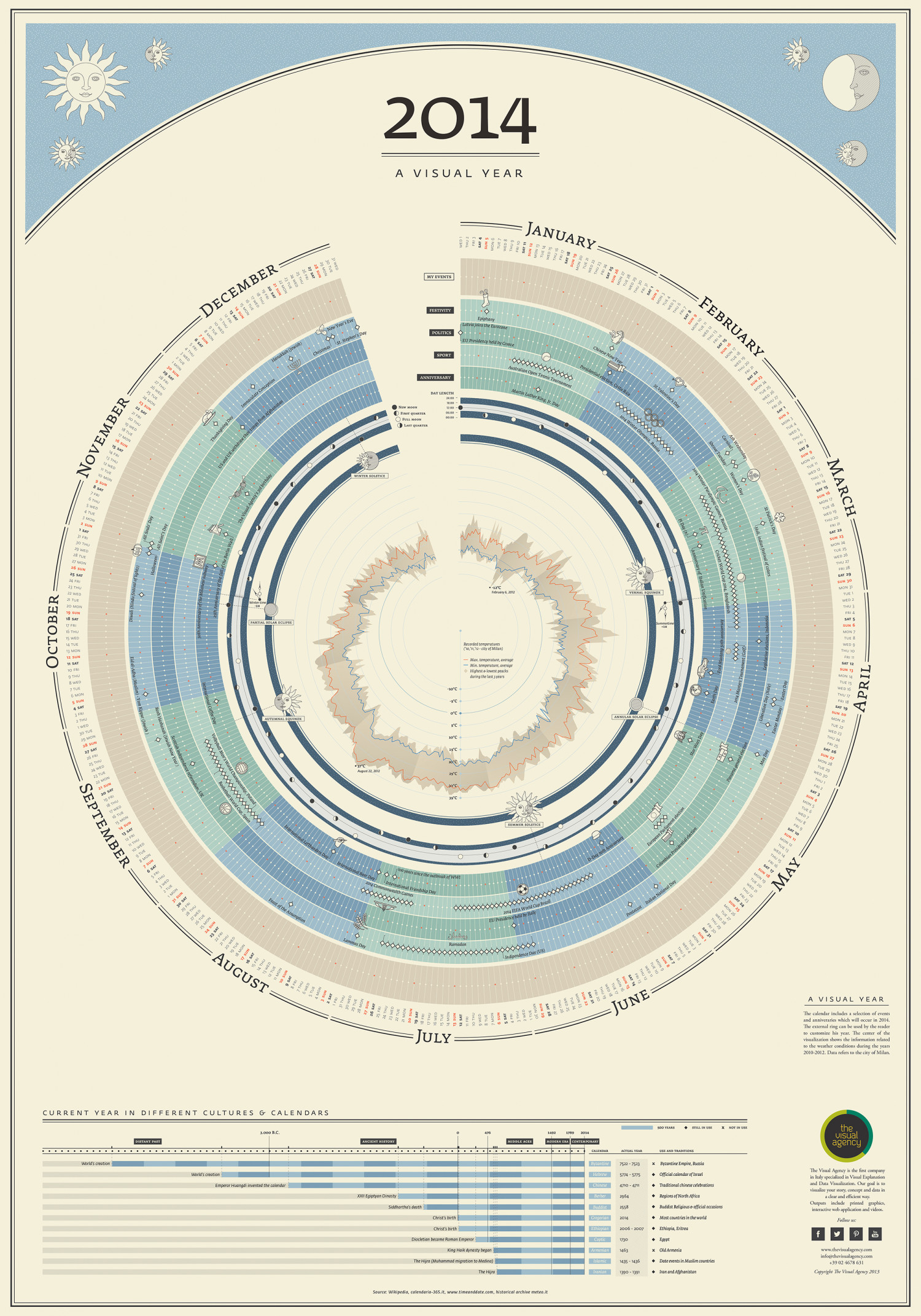 A Visual Year - 2014 Calendar Infographic