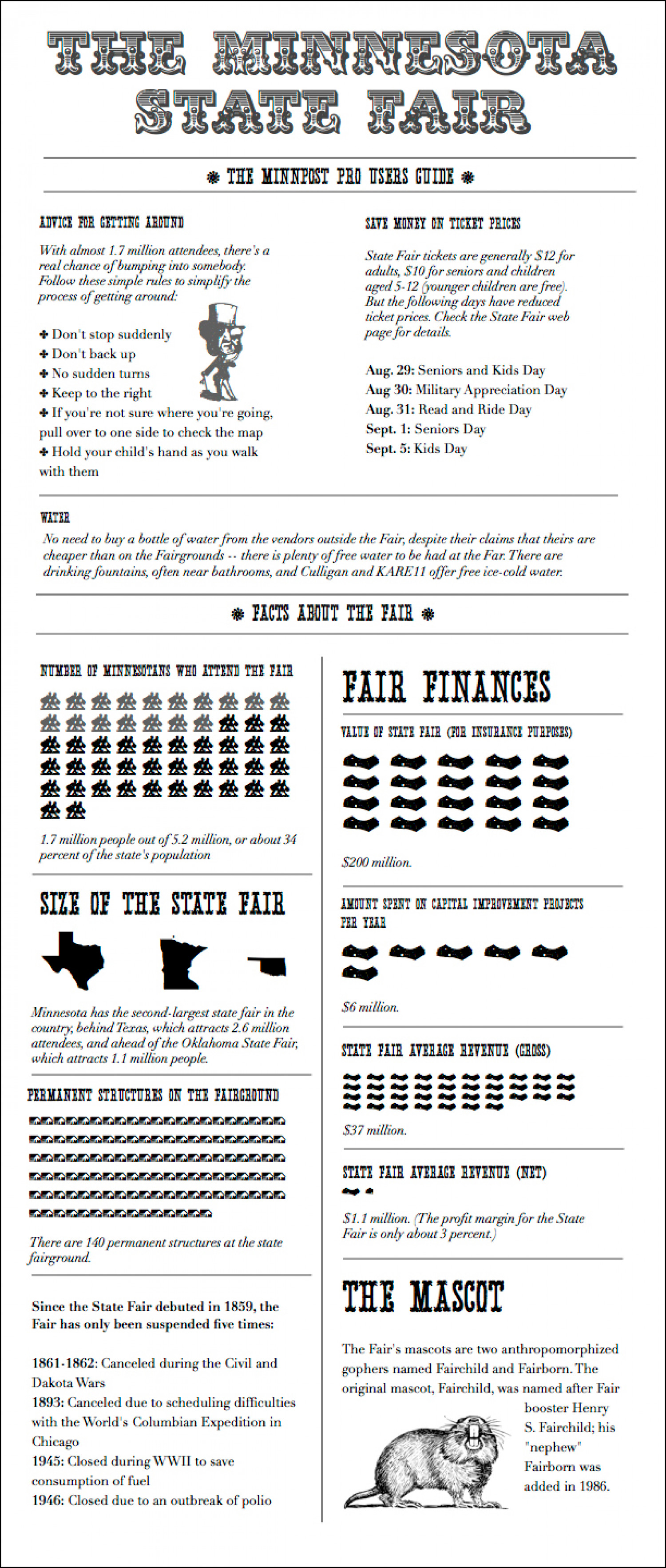 A week of Minnesota State Fair Infographics, Day One: The Fair User's Guide Infographic