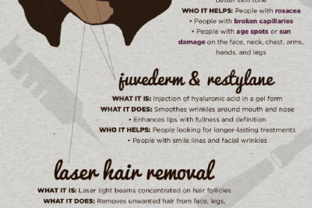 A Younger You: A Look at Non-Surgical Cosmetic Treatments  Infographic
