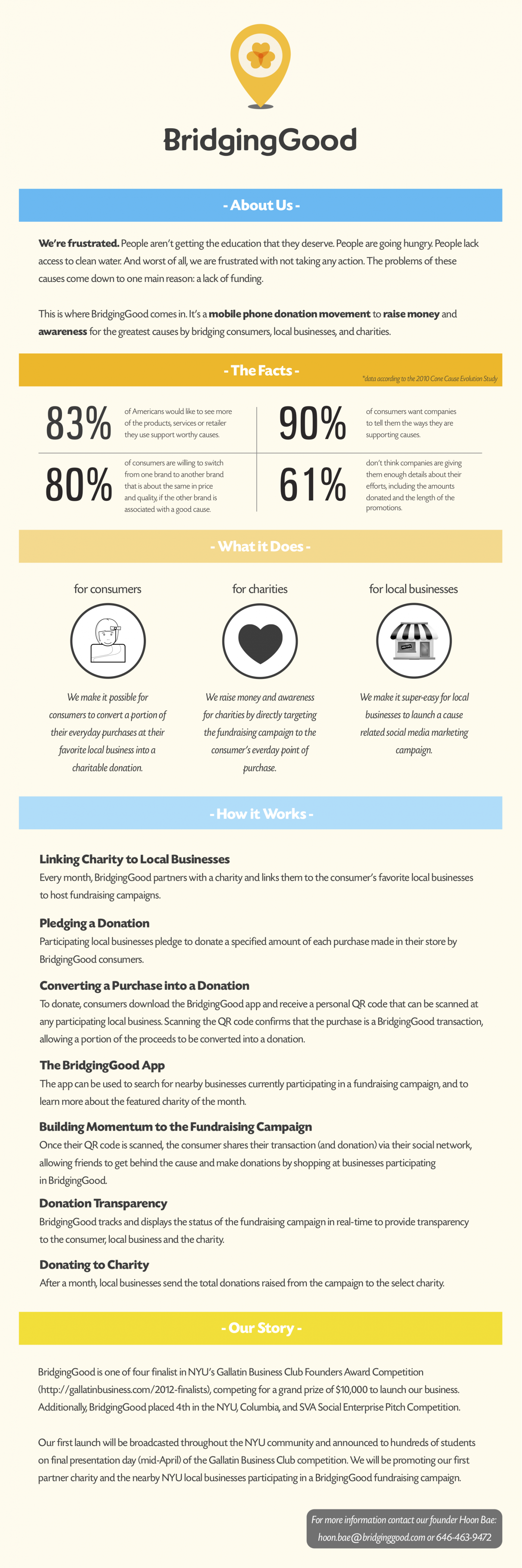 About BridgingGood Infographic