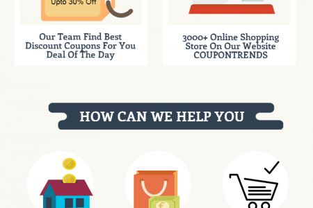 About CouponTrends Who We Are ? What We Do Infographic