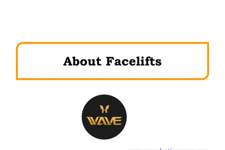 About Facelifts Infographic