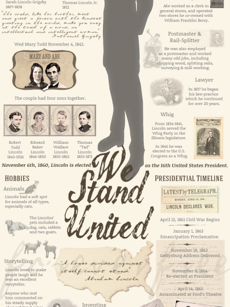 Abraham Lincoln's Life & Family Tree Infographic