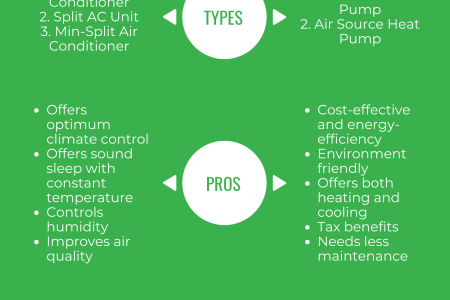 AC vs. Heat Pump: The Differences Infographic