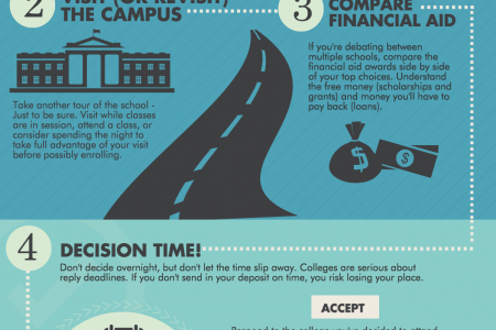 Accepted to College...Now What? Infographic