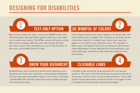 Accessibility Challenges in Email Design Infographic