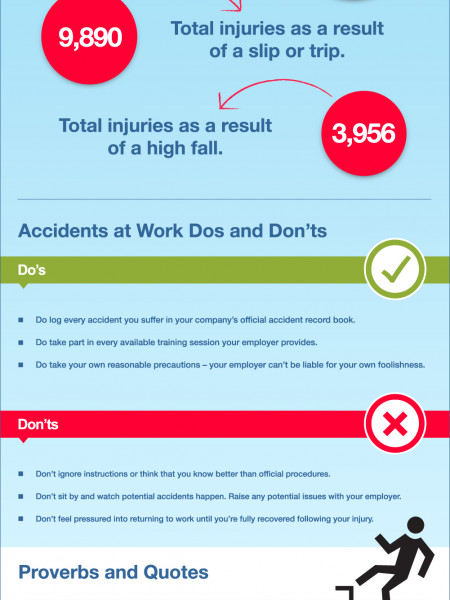 Accidents At Work Claims Fact Sheet Infographic