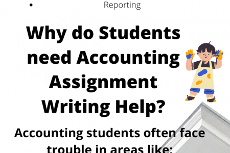 Accounting Assignment chalanges and solution  Infographic