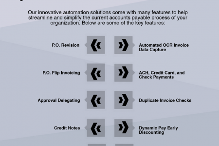 Accounts Payable Automation Software - AP Automation Software Infographic