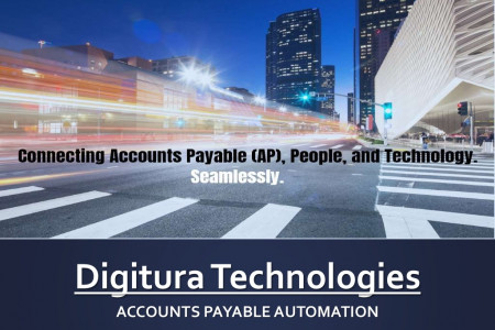 Accounts Payable Automation Infographic