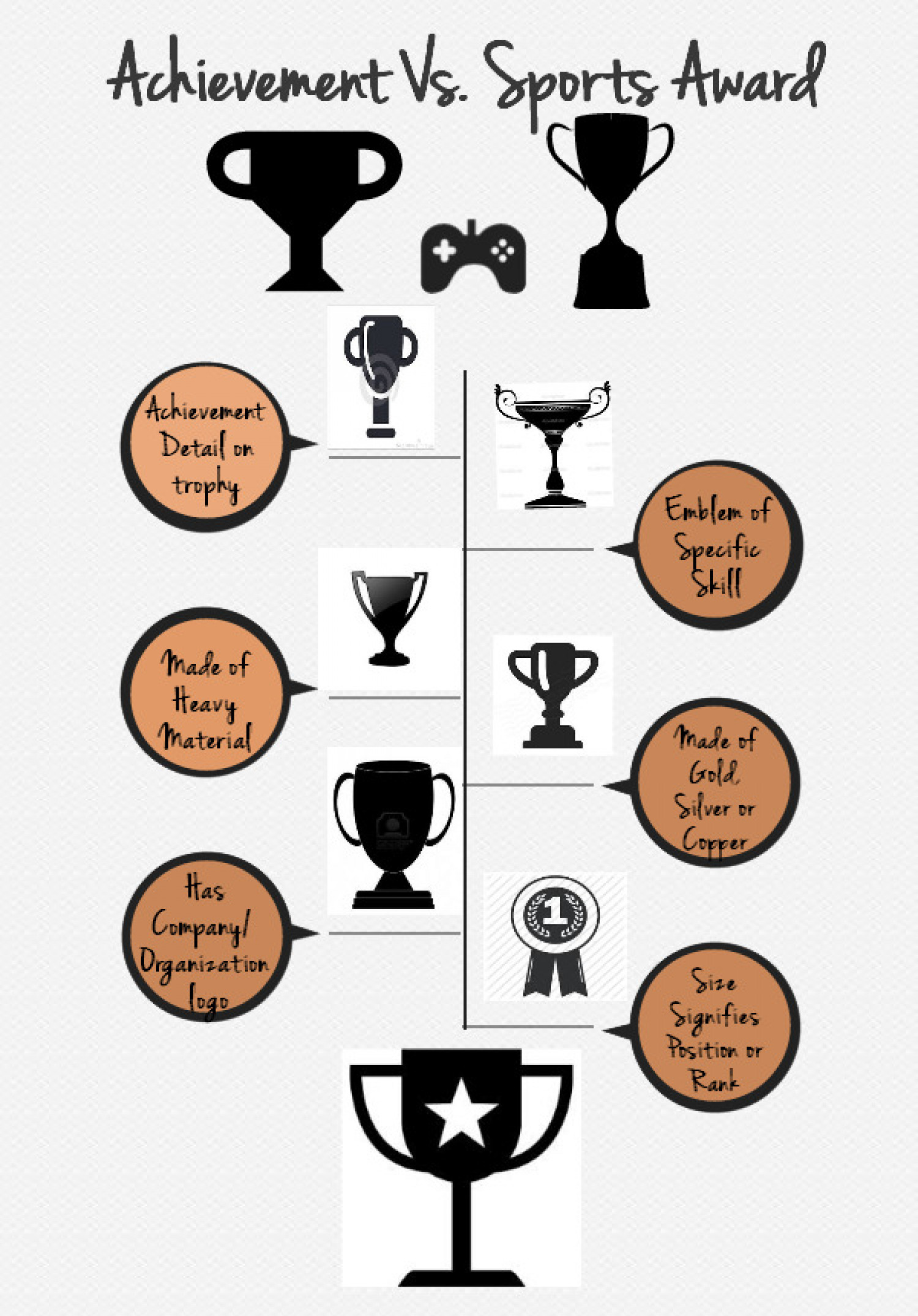 Achievement Vs Sports Award Infographic