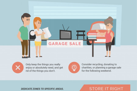 Achieving a Clutter Free Home: Go From Chaos to Calm in 5 Easy Steps Infographic