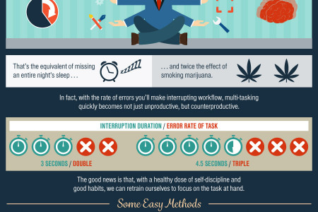 Achieving Flow in the Workplace Infographic