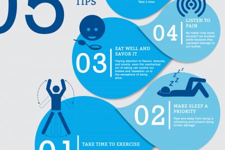 Achieving Good Health And Weight Loss In Five Effective Tips Infographic