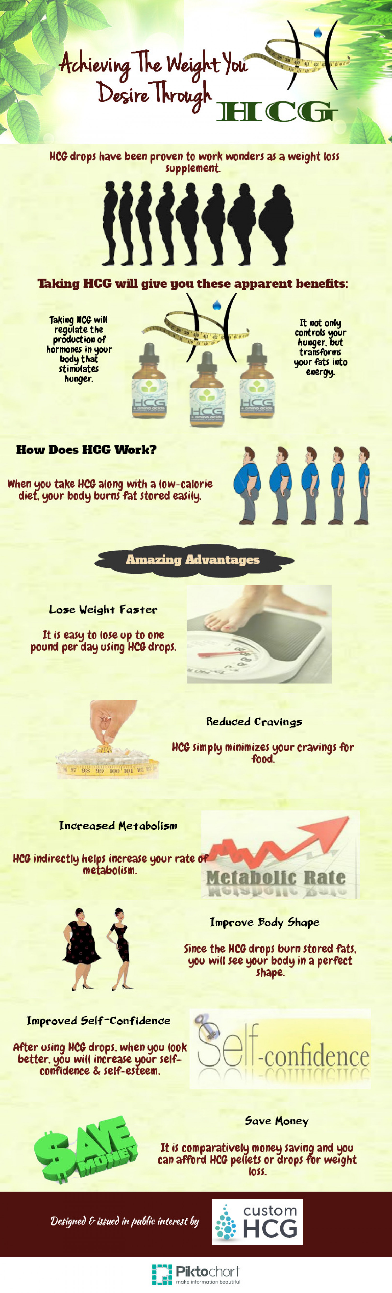 Achieving the Weight You Desire Through HCG Infographic