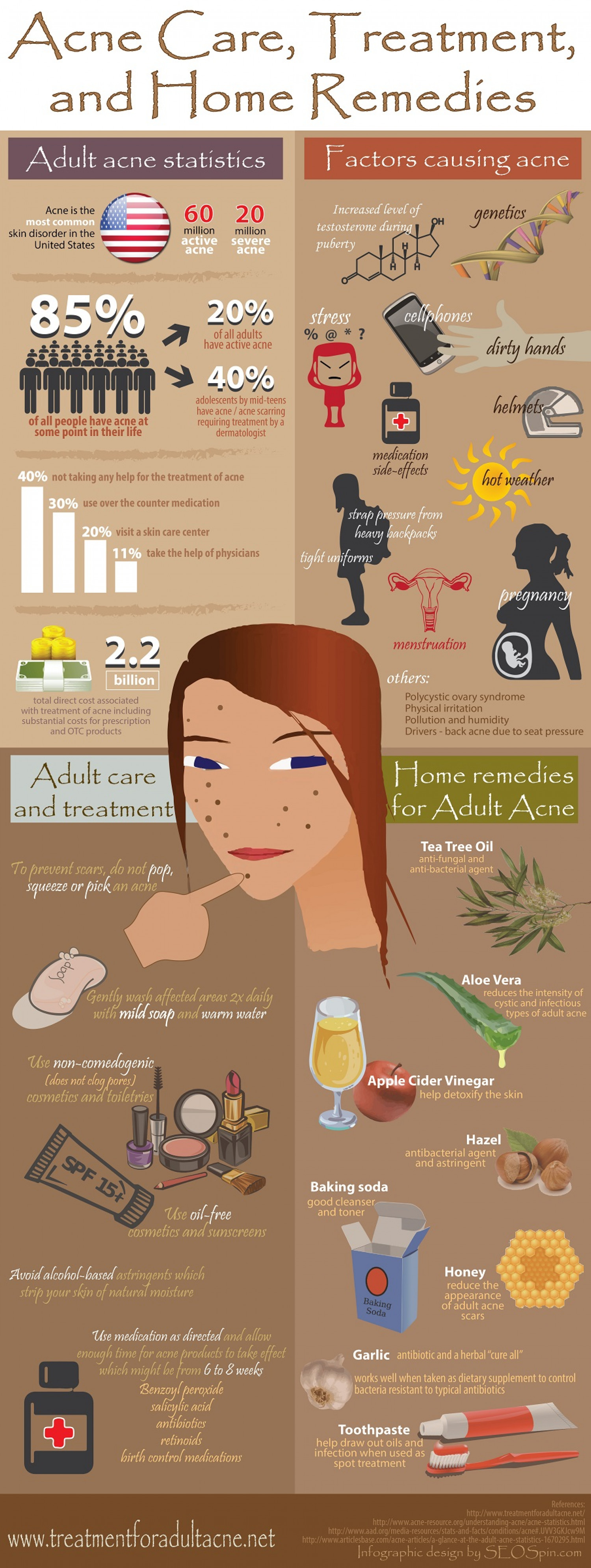 Acne Care, Treatment, and Home Remedies Infographic