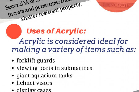 Acrylic: Uses and Benefits  Infographic