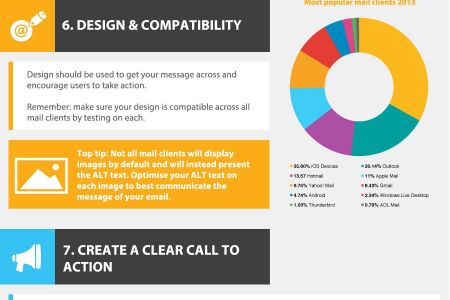 Actions for Prosperity of Email Database Infographic