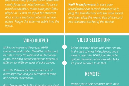 Activate Youtube Services on Roku   Youtube.com/start Infographic
