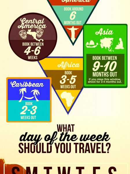 When You Should Actually Book Your Next Vacation Infographic