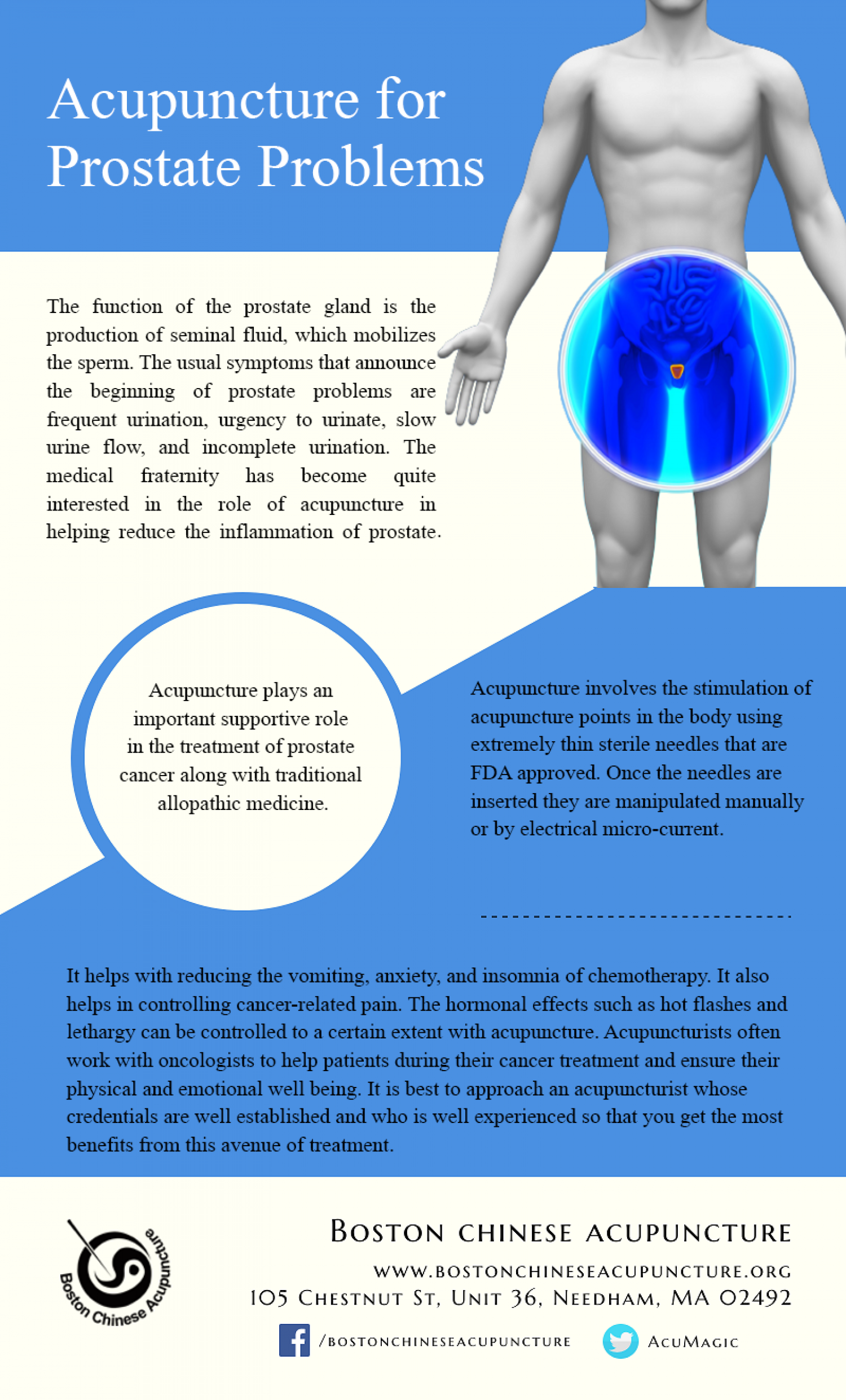 Acupuncture For Prostate Problems Infographic